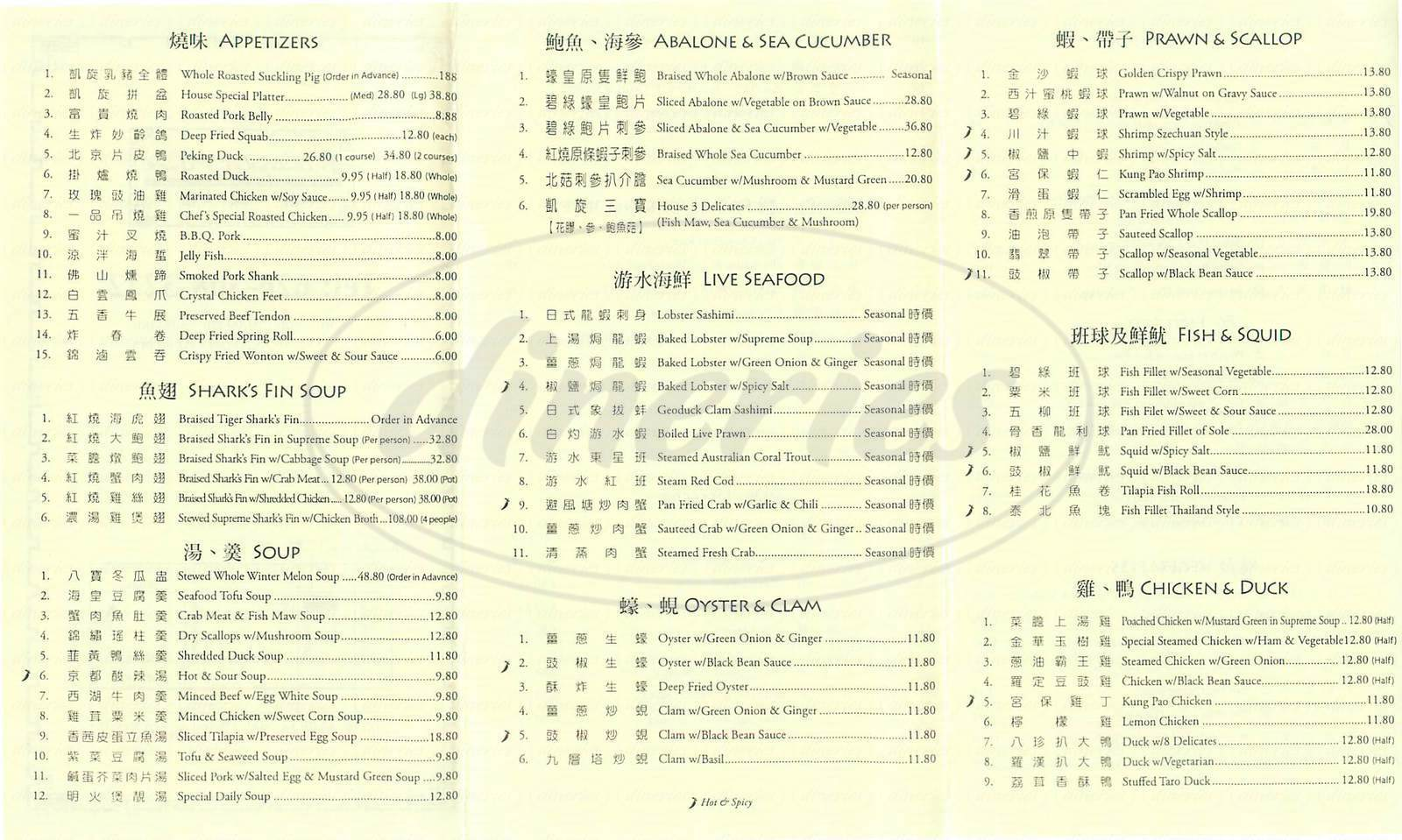 menu for Triumphal Palace