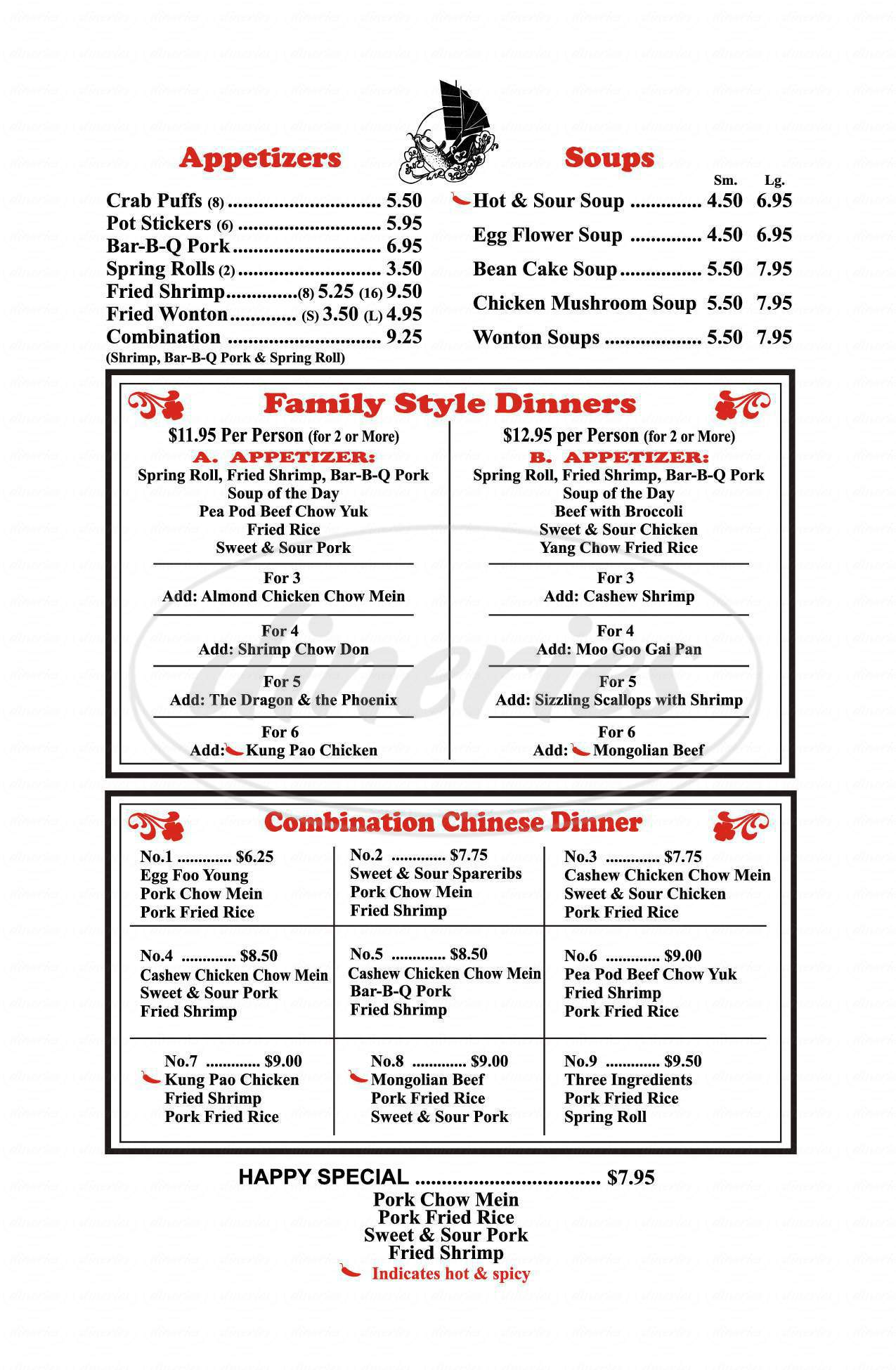 menu for Chinese Happiness