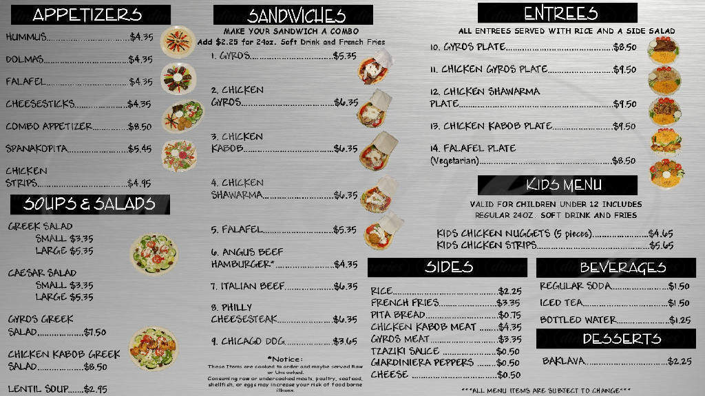 menu for Gyrosology
