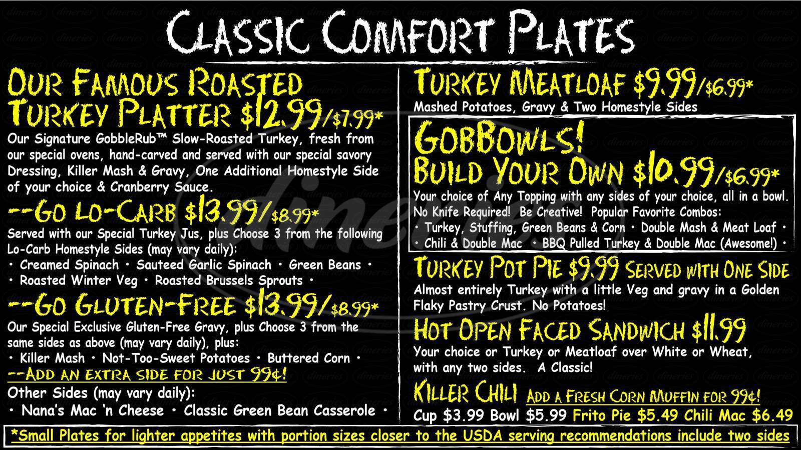 menu for Gobble Restaurant