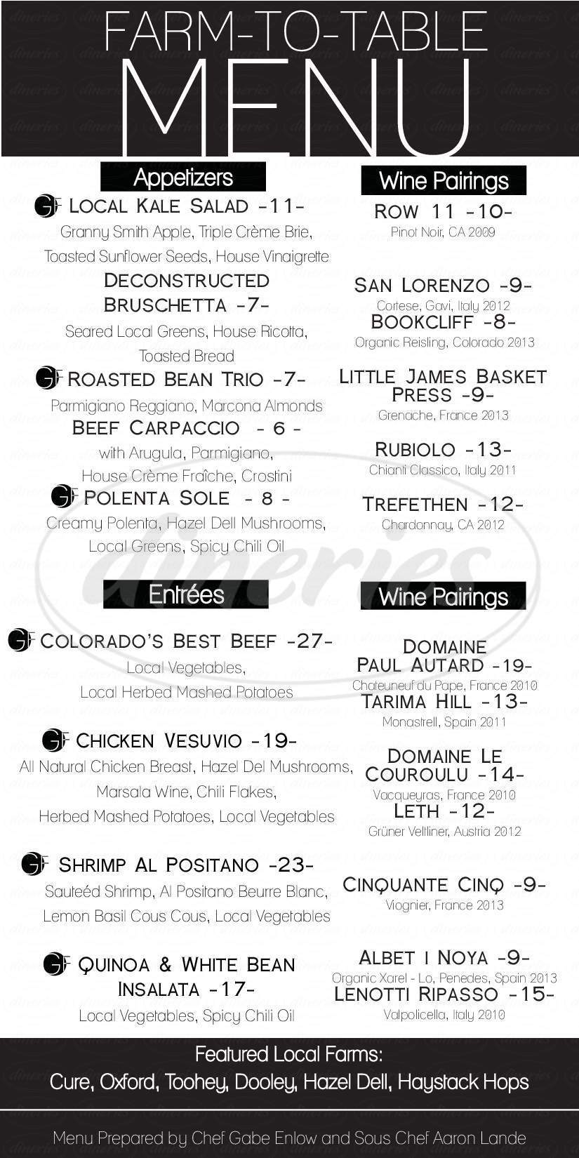 menu for Caffe Sole