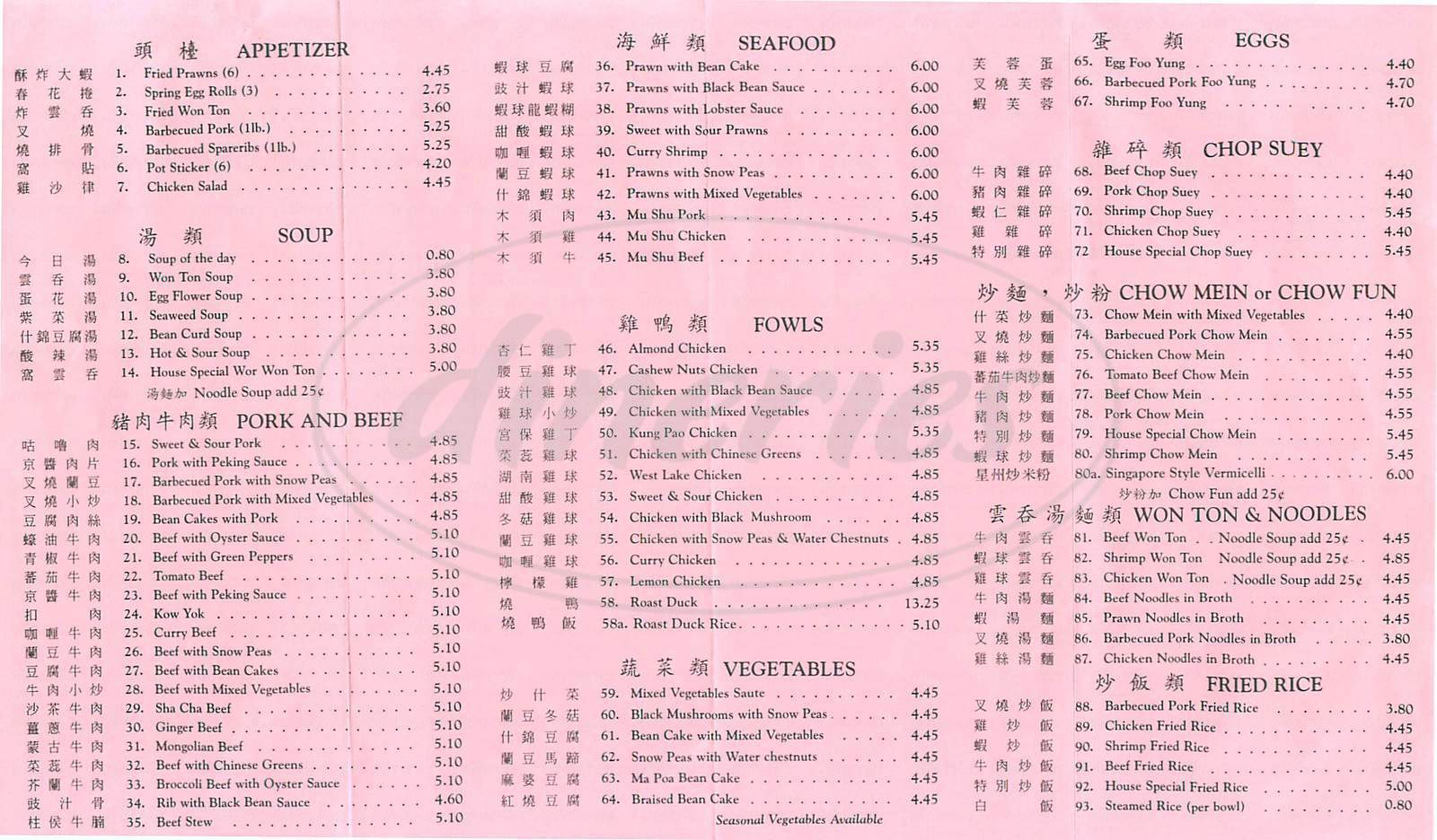 menu for Wing Fat Restaurant