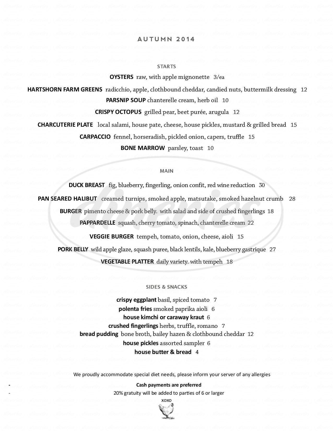 menu for Kismet