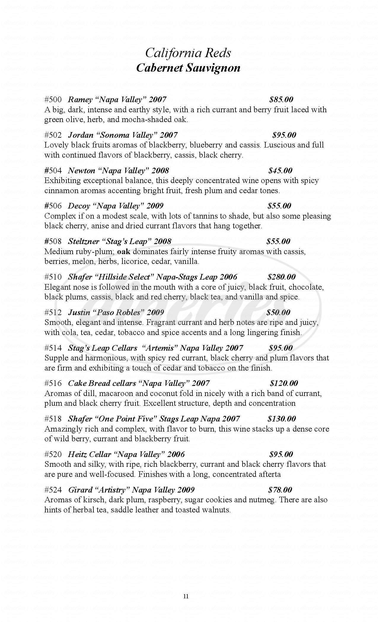 menu for Scena