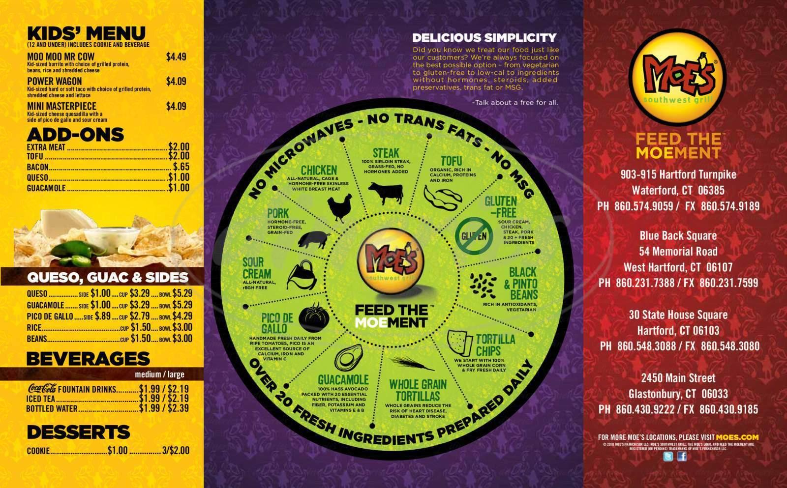 menu for Moe's Southwest Grill